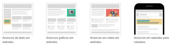 google-adsense-tipos-de-anúncios