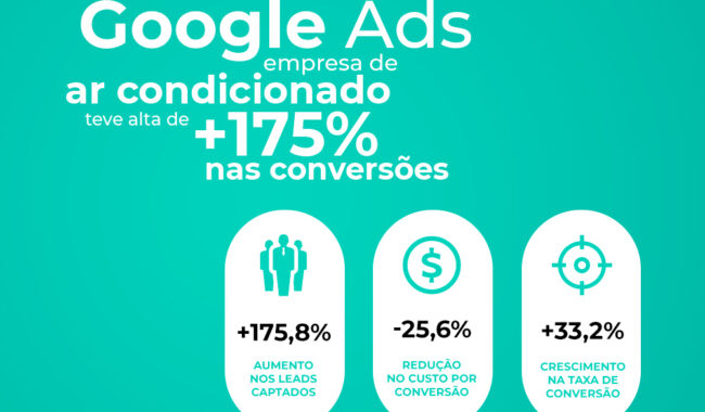 google-ads-integração-digital-miniatura