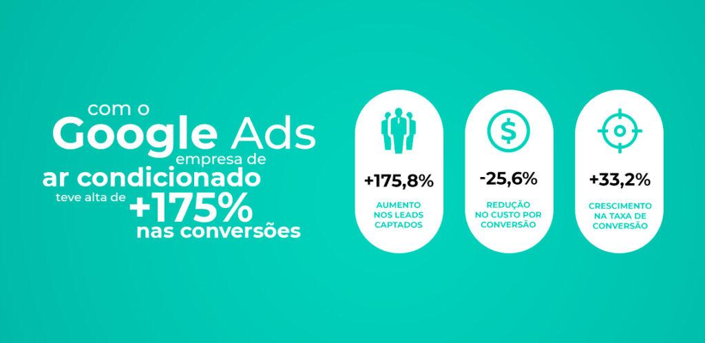 google-ads-integração-digital