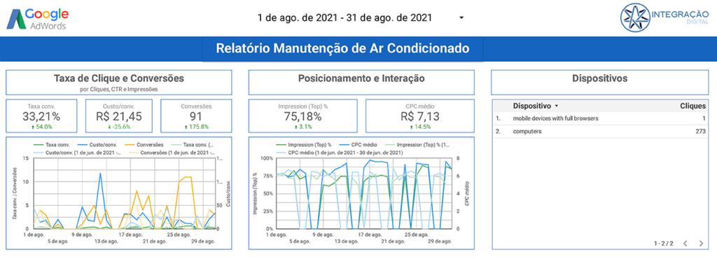 gráfico-de-resultados-02